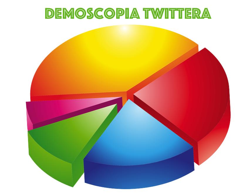 Demoscopia Twittera: Un libro, un juego